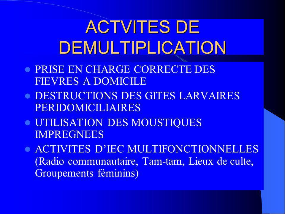 ACTVITES DE DEMULTIPLICATION PRISE EN CHARGE CORRECTE DES FIEVRES A DOMICILE DESTRUCTIONS DES GITES LARVAIRES PERIDOMICILIAIRES UTILISATION DES MOUSTIQUES IMPREGNEES ACTIVITES D'IEC MULTIFONCTIONNELLES (Radio communautaire, Tam-tam, Lieux de culte, Groupements féminins)