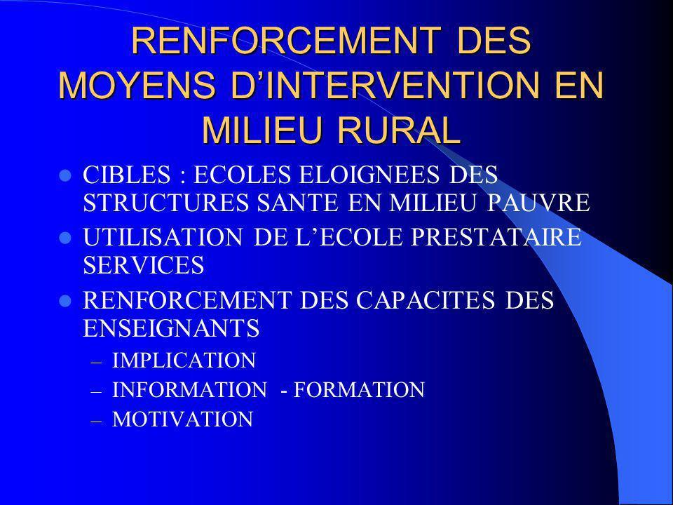 RENFORCEMENT DES MOYENS D'INTERVENTION EN MILIEU RURAL CIBLES : ECOLES ELOIGNEES DES STRUCTURES SANTE EN MILIEU PAUVRE UTILISATION DE L'ECOLE PRESTATAIRE SERVICES RENFORCEMENT DES CAPACITES DES ENSEIGNANTS – IMPLICATION – INFORMATION - FORMATION – MOTIVATION