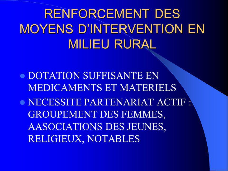 RENFORCEMENT DES MOYENS D'INTERVENTION EN MILIEU RURAL DOTATION SUFFISANTE EN MEDICAMENTS ET MATERIELS NECESSITE PARTENARIAT ACTIF : GROUPEMENT DES FEMMES, AASOCIATIONS DES JEUNES, RELIGIEUX, NOTABLES