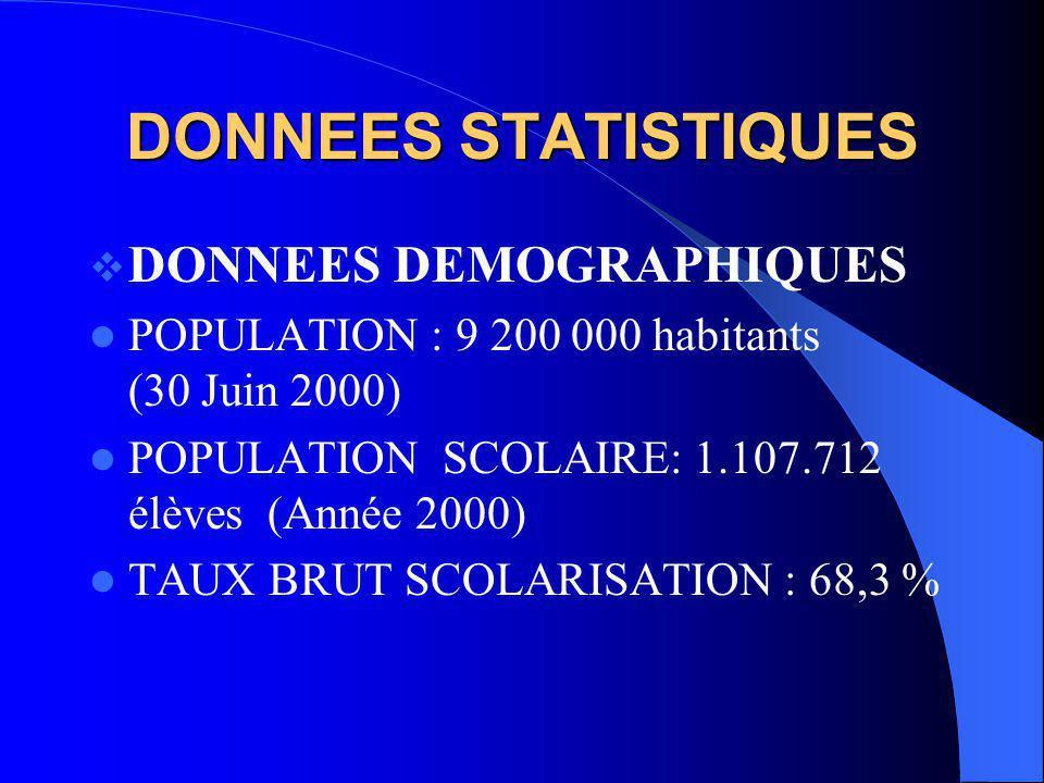 DONNEES STATISTIQUES  DONNEES DEMOGRAPHIQUES POPULATION : 9 200 000 habitants (30 Juin 2000) POPULATION SCOLAIRE: 1.107.712 élèves (Année 2000) TAUX BRUT SCOLARISATION : 68,3 %