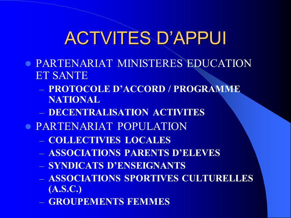 ACTVITES D'APPUI PARTENARIAT MINISTERES EDUCATION ET SANTE – PROTOCOLE D'ACCORD / PROGRAMME NATIONAL – DECENTRALISATION ACTIVITES PARTENARIAT POPULATION – COLLECTIVIES LOCALES – ASSOCIATIONS PARENTS D'ELEVES – SYNDICATS D'ENSEIGNANTS – ASSOCIATIONS SPORTIVES CULTURELLES (A.S.C.) – GROUPEMENTS FEMMES