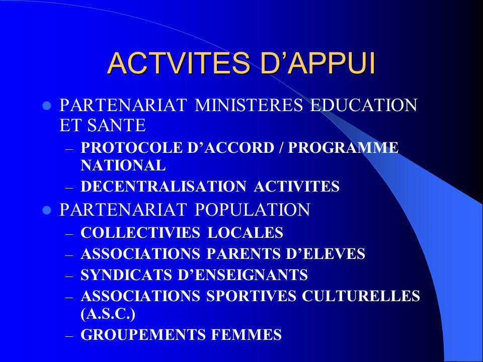 ACTIVITES D'APPUI PARTENARIAT ELEVES – BENEFICIAIRES – ACTEURS – IMPLICATION EN AMONT