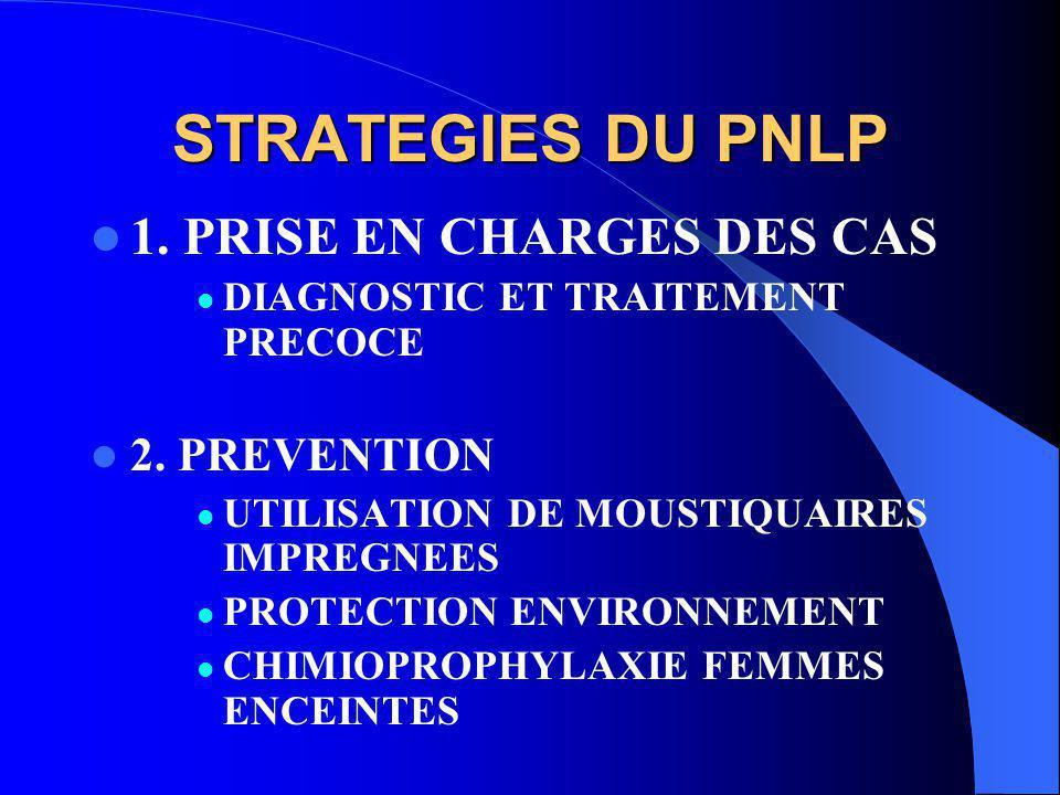 STRATEGIES DU PNLP 1. PRISE EN CHARGES DES CAS DIAGNOSTIC ET TRAITEMENT PRECOCE 2.