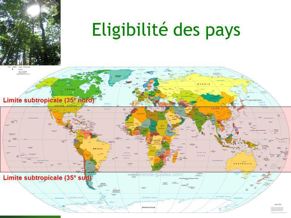 Limite subtropicale (35° nord) Limite subtropicale (35° sud) Eligibilité des pays