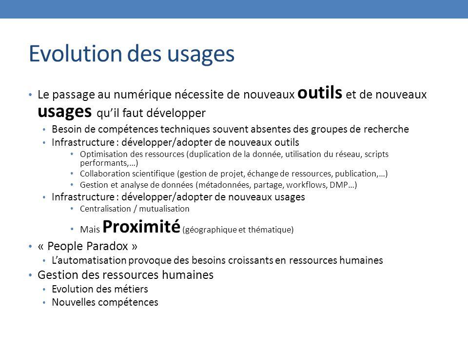 Evolution des usages Le passage au numérique nécessite de nouveaux outils et de nouveaux usages qu'il faut développer Besoin de compétences techniques