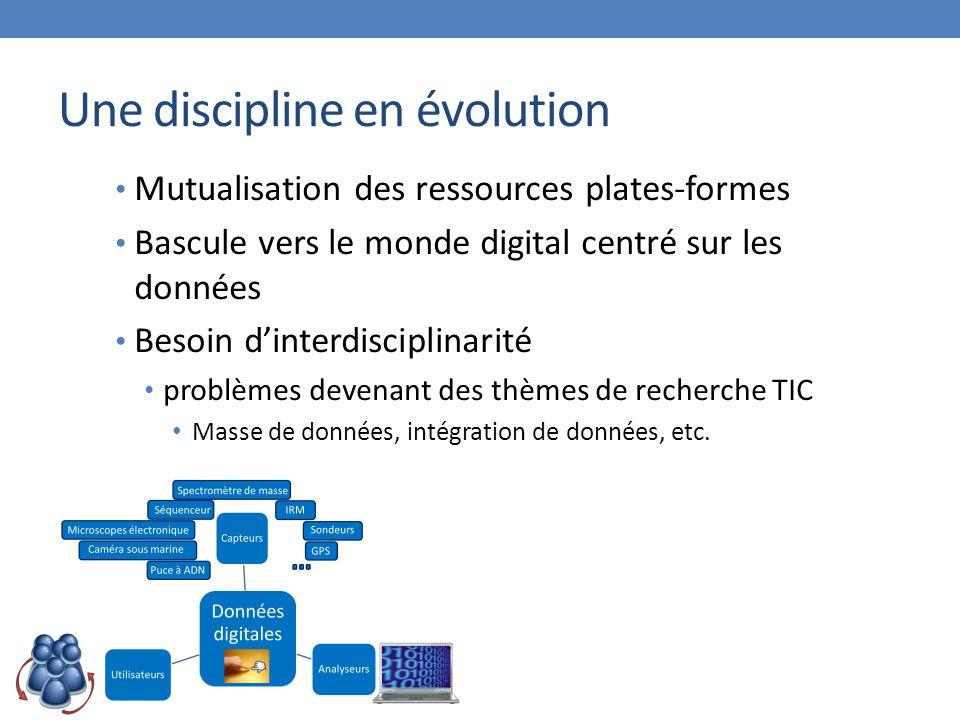 Une discipline en évolution Mutualisation des ressources plates-formes Bascule vers le monde digital centré sur les données Besoin d'interdisciplinarité problèmes devenant des thèmes de recherche TIC Masse de données, intégration de données, etc.