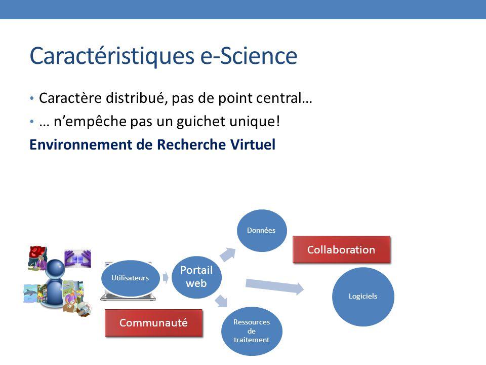 Caractéristiques e-Science Caractère distribué, pas de point central… … n'empêche pas un guichet unique! Environnement de Recherche Virtuel Portail we
