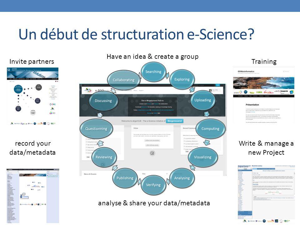 Un début de structuration e-Science? Education record your data/metadata analyse & share your data/metadata Have an idea & create a group Invite partn