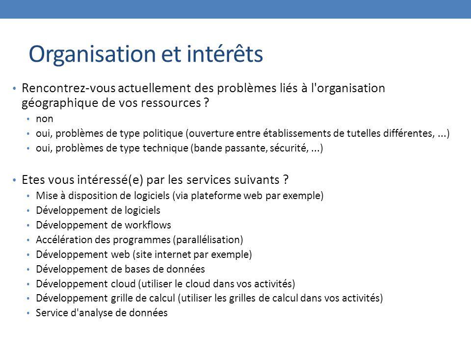 Organisation et intérêts Rencontrez-vous actuellement des problèmes liés à l organisation géographique de vos ressources .