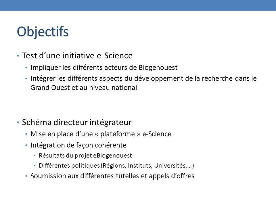 Objectifs Test d'une initiative e-Science Impliquer les différents acteurs de Biogenouest Intégrer les différents aspects du développement de la recherche dans le Grand Ouest et au niveau national Schéma directeur intégrateur Mise en place d'une « plateforme » e-Science Intégration de façon cohérente Résultats du projet eBiogenouest Différentes politiques (Régions, Instituts, Universités,…) Soumission aux différentes tutelles et appels d'offres