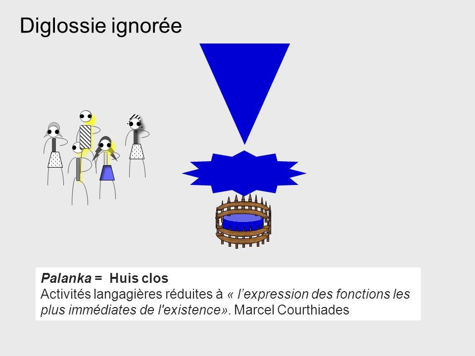 Palanka = Huis clos Activités langagières réduites à « l'expression des fonctions les plus immédiates de l'existence». Marcel Courthiades Diglossie ig