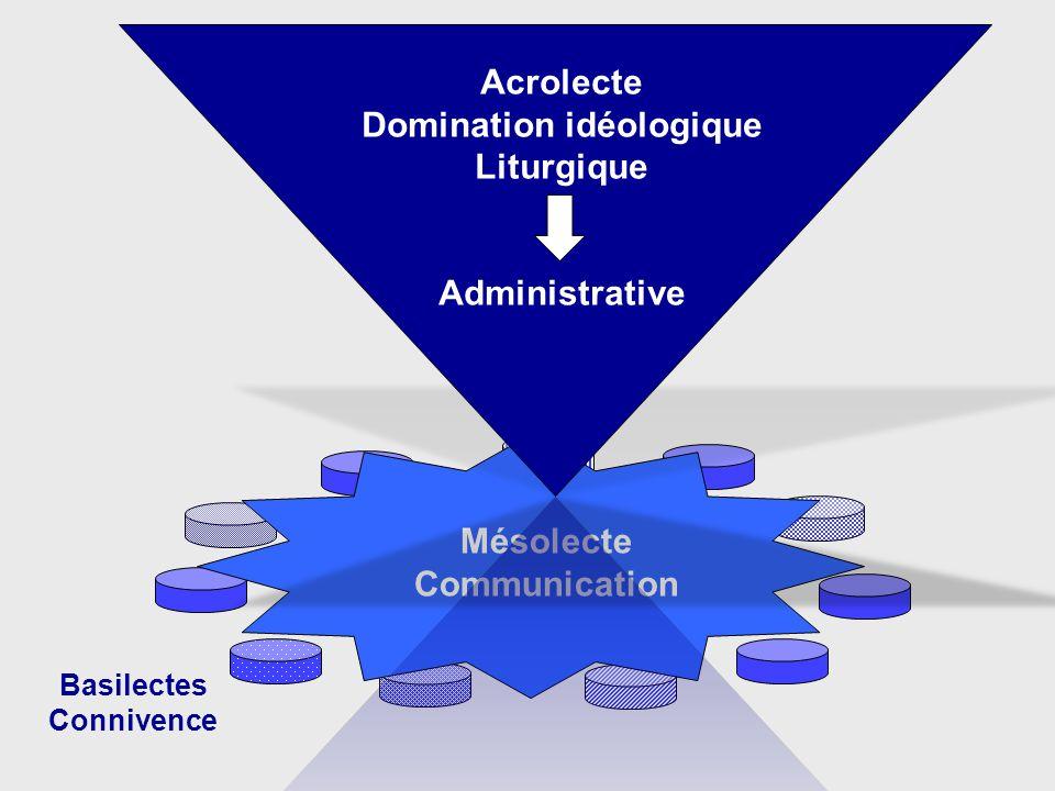 Diglossie / Bilinguisme d'une approche en 2D à une vision en 3D