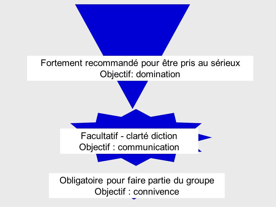 Obligatoire pour faire partie du groupe Objectif : connivence Facultatif - clarté diction Objectif : communication Fortement recommandé pour être pris au sérieux Objectif: domination