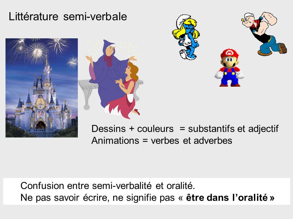 Dessins + couleurs = substantifs et adjectif Animations = verbes et adverbes Littérature semi-verbale Confusion entre semi-verbalité et oralité.