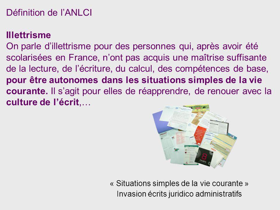 Définition de l'ANLCI Illettrisme On parle d'illettrisme pour des personnes qui, après avoir été scolarisées en France, n'ont pas acquis une maîtrise suffisante de la lecture, de l'écriture, du calcul, des compétences de base, pour être autonomes dans les situations simples de la vie courante.