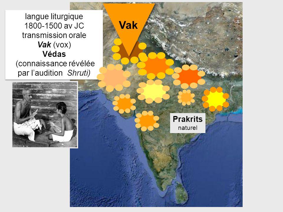 Prakrits naturel langue liturgique 1800-1500 av JC transmission orale Vak (vox) Védas (connaissance révélée par l'audition Shruti) langue liturgique 1