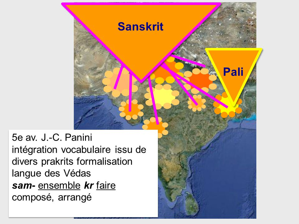 5e av. J.-C. Panini intégration vocabulaire issu de divers prakrits formalisation langue des Védas sam- ensemble kr faire composé, arrangé 5e av. J.-C