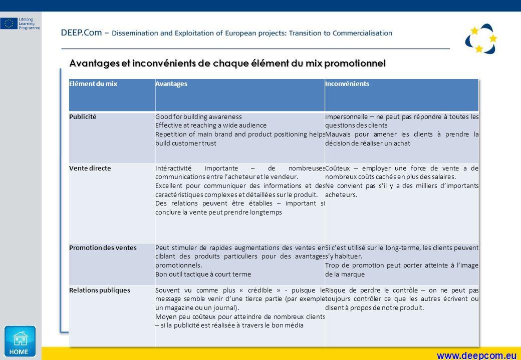 www.deepcom.eu Avantages et inconvénients de chaque élément du mix promotionnel
