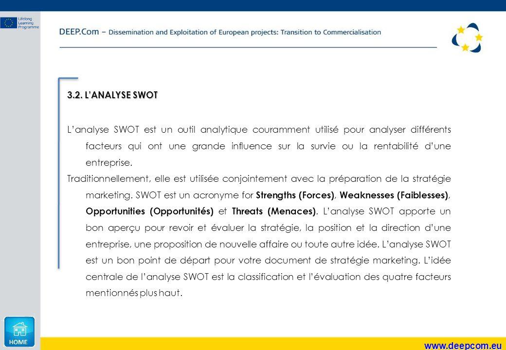 www.deepcom.eu 3.2. L'ANALYSE SWOT L'analyse SWOT est un outil analytique couramment utilisé pour analyser différents facteurs qui ont une grande infl
