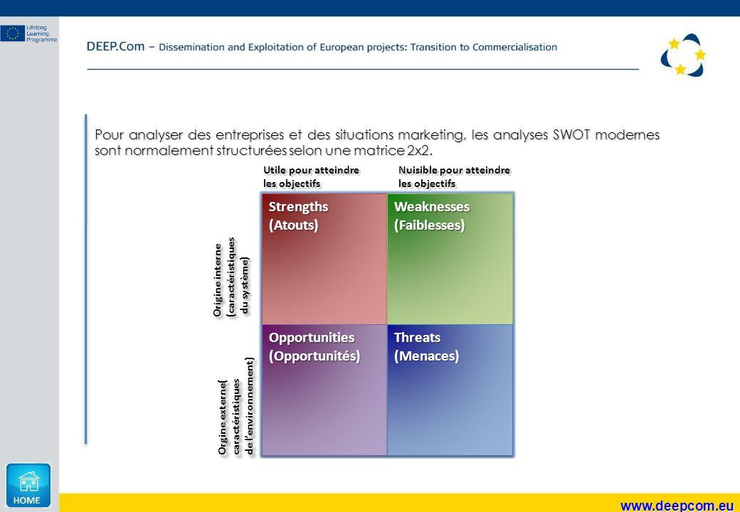 www.deepcom.eu Pour analyser des entreprises et des situations marketing, les analyses SWOT modernes sont normalement structurées selon une matrice 2x
