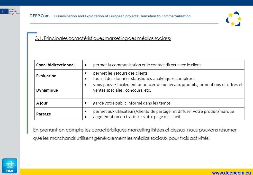 www.deepcom.eu 5.1. Principales caractéristiques marketing des médias sociaux En prenant en compte les caractéristiques marketing listées ci-dessus, n