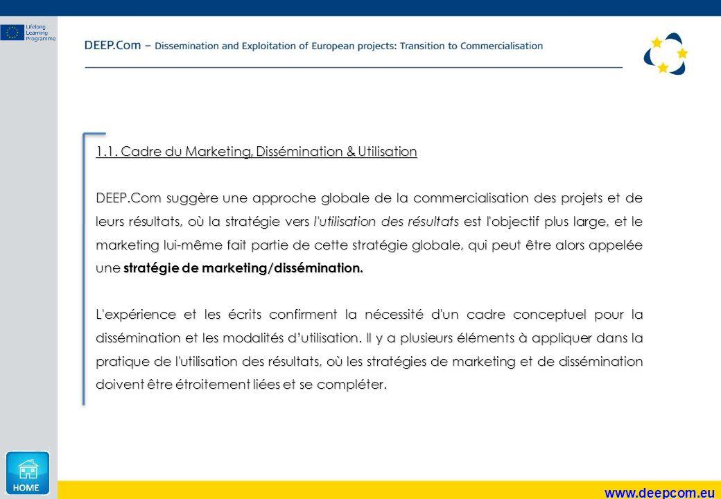 1.1. Cadre du Marketing, Dissémination & Utilisation DEEP.Com suggère une approche globale de la commercialisation des projets et de leurs résultats,