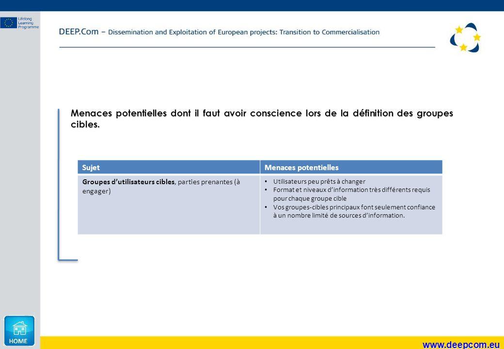 www.deepcom.eu Menaces potentielles dont il faut avoir conscience lors de la définition des groupes cibles. SujetMenaces potentielles Groupes d'utilis