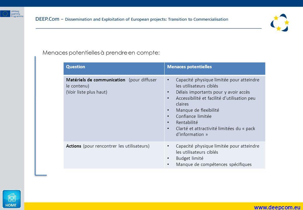 www.deepcom.eu Menaces potentielles à prendre en compte: QuestionMenaces potentielles Matériels de communication (pour diffuser le contenu) (Voir list