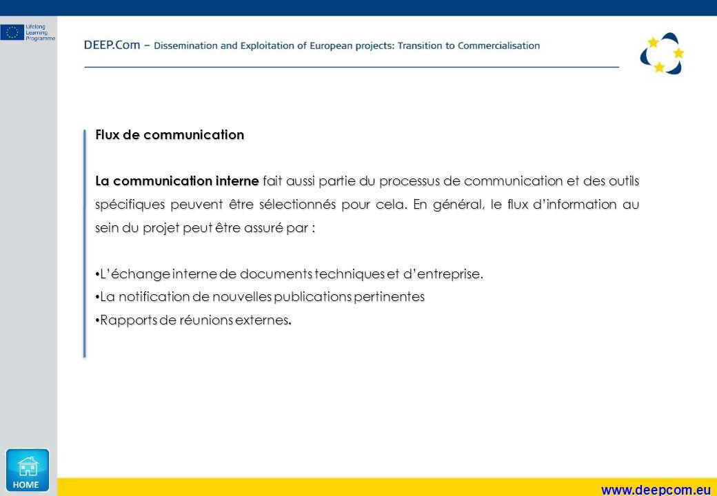 www.deepcom.eu Flux de communication La communication interne fait aussi partie du processus de communication et des outils spécifiques peuvent être s
