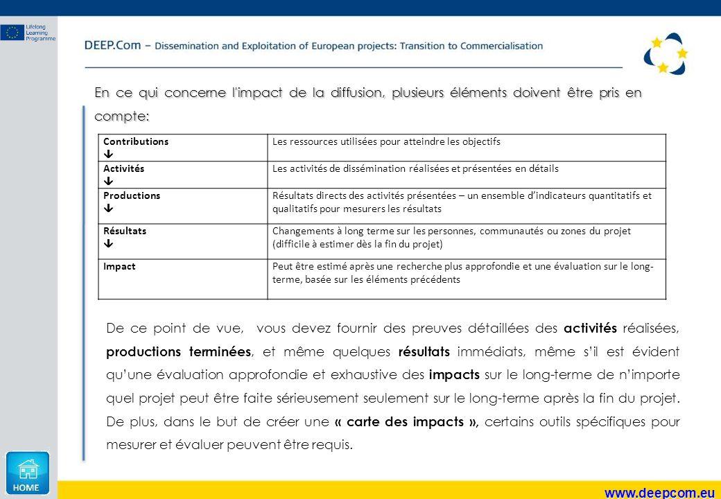 www.deepcom.eu En ce qui concerne l'impact de la diffusion, plusieurs éléments doivent être pris en compte: De ce point de vue, vous devez fournir des
