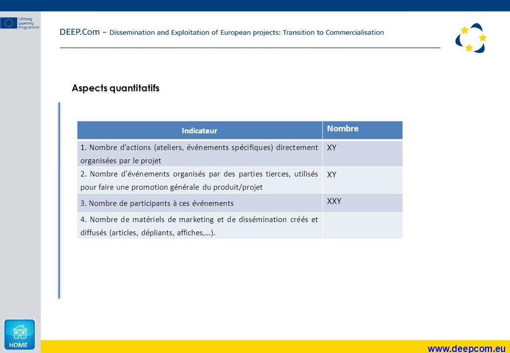 www.deepcom.eu Aspects quantitatifs Indicateur Nombre 1. Nombre d'actions (ateliers, événements spécifiques) directement organisées par le projet XY 2