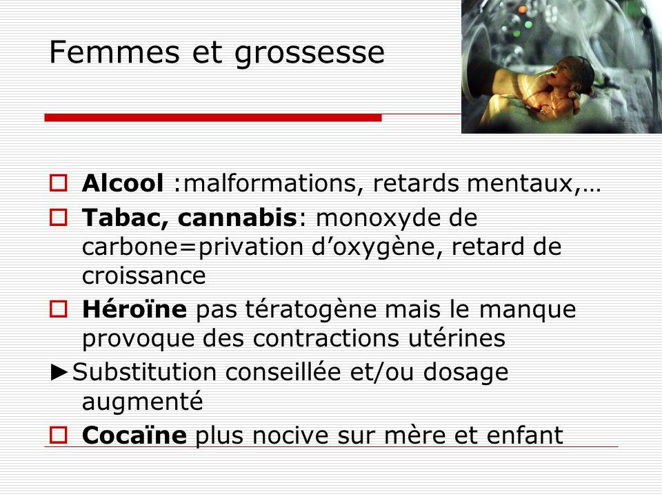 Femmes et grossesse  Alcool :malformations, retards mentaux,…  Tabac, cannabis: monoxyde de carbone=privation d'oxygène, retard de croissance  Héro