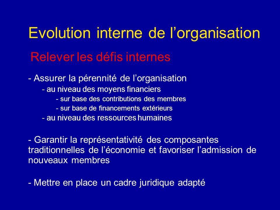 Evolution interne de l'organisation - Assurer la pérennité de l'organisation - au niveau des moyens financiers - sur base des contributions des membres - sur base de financements extérieurs - au niveau des ressources humaines - Garantir la représentativité des composantes traditionnelles de l'économie et favoriser l'admission de nouveaux membres - Mettre en place un cadre juridique adapté Relever les défis internes