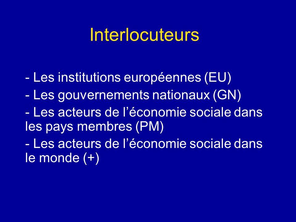 Interlocuteurs - Les institutions européennes (EU) - Les gouvernements nationaux (GN) - Les acteurs de l'économie sociale dans les pays membres (PM) - Les acteurs de l'économie sociale dans le monde (+)