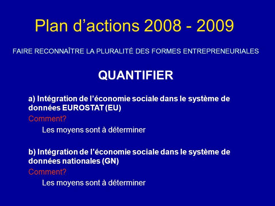 Plan d'actions 2008 - 2009 FAIRE RECONNAÎTRE LA PLURALITÉ DES FORMES ENTREPRENEURIALES QUANTIFIER a) Intégration de l'économie sociale dans le système de données EUROSTAT (EU) Comment.