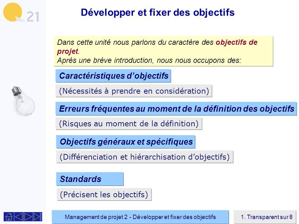 Management de projet 2 - Développer et fixer des objectifs1.