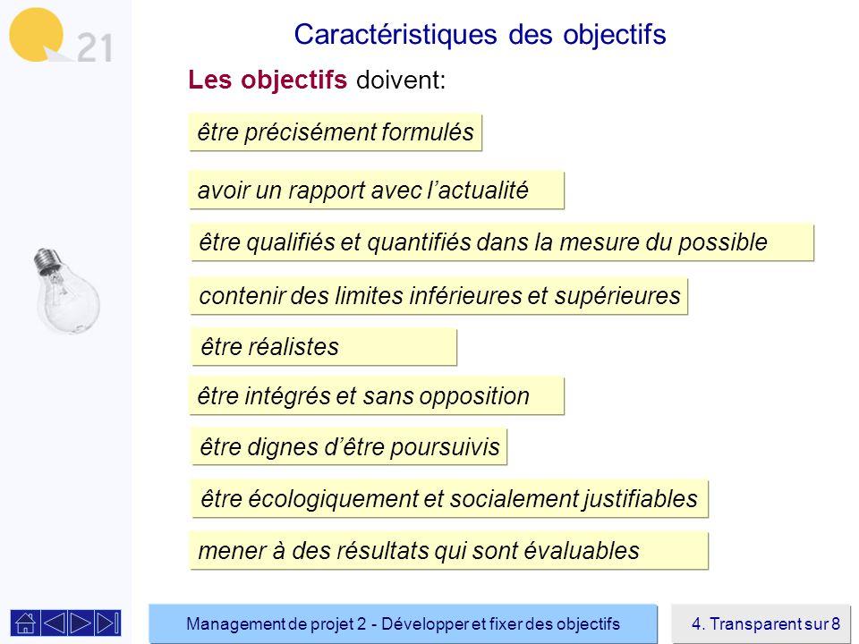 Management de projet 2 - Développer et fixer des objectifs4.