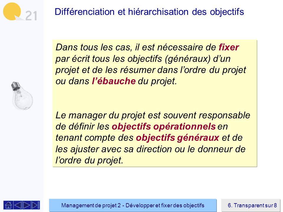 Management de projet 2 - Développer et fixer des objectifs6.