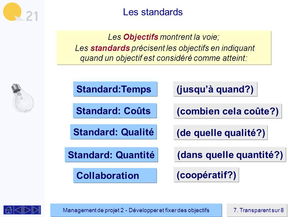 Management de projet 2 - Développer et fixer des objectifs7.