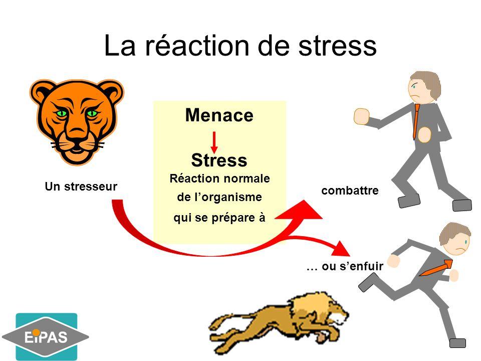 Menace Stress Réaction normale de l'organisme qui se prépare à combattre … ou s'enfuir Un stresseur La réaction de stress