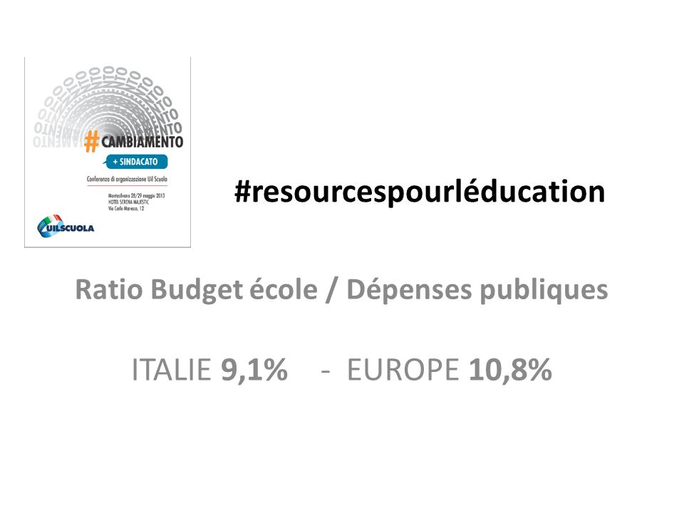 #resourcespourléducation Ratio Budget école / Dépenses publiques ITALIE 9,1% - EUROPE 10,8%