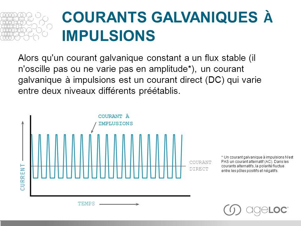 Alors qu'un courant galvanique constant a un flux stable (il n'oscille pas ou ne varie pas en amplitude*), un courant galvanique à impulsions est un c