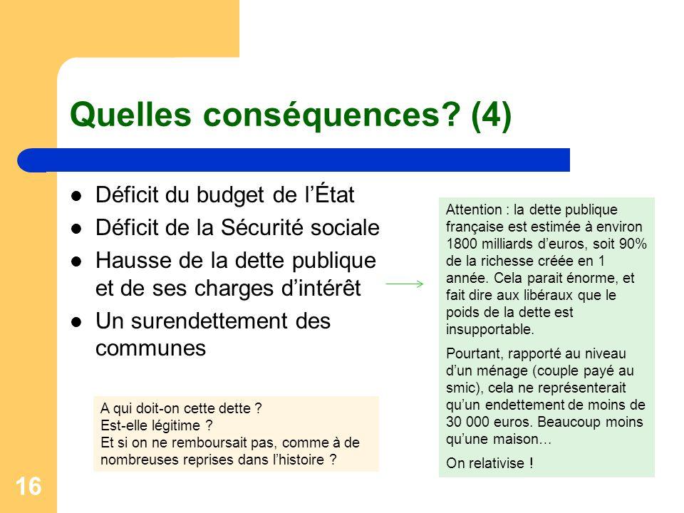 16 Quelles conséquences? (4) Déficit du budget de l'État Déficit de la Sécurité sociale Hausse de la dette publique et de ses charges d'intérêt Un sur