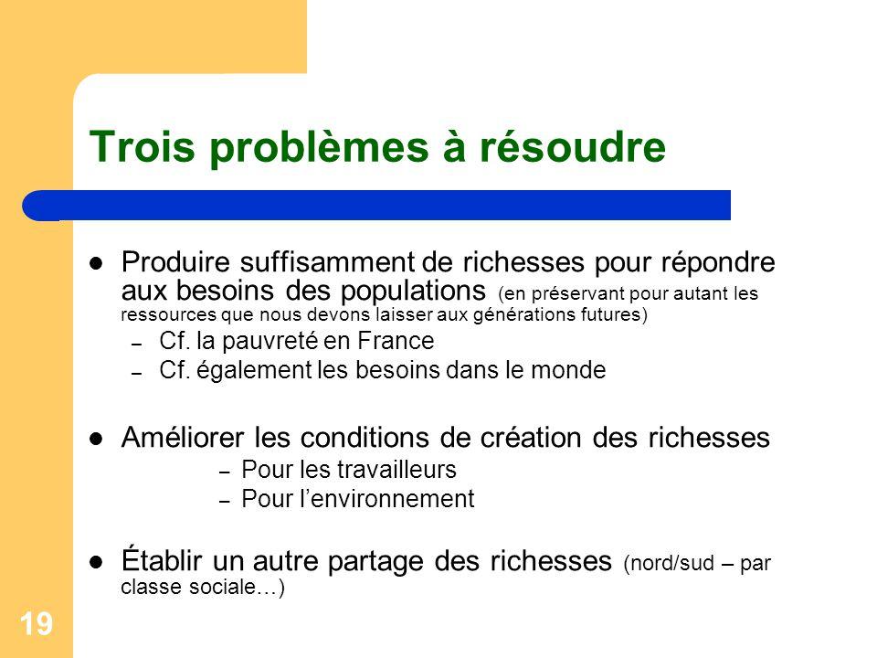 19 Trois problèmes à résoudre Produire suffisamment de richesses pour répondre aux besoins des populations (en préservant pour autant les ressources q
