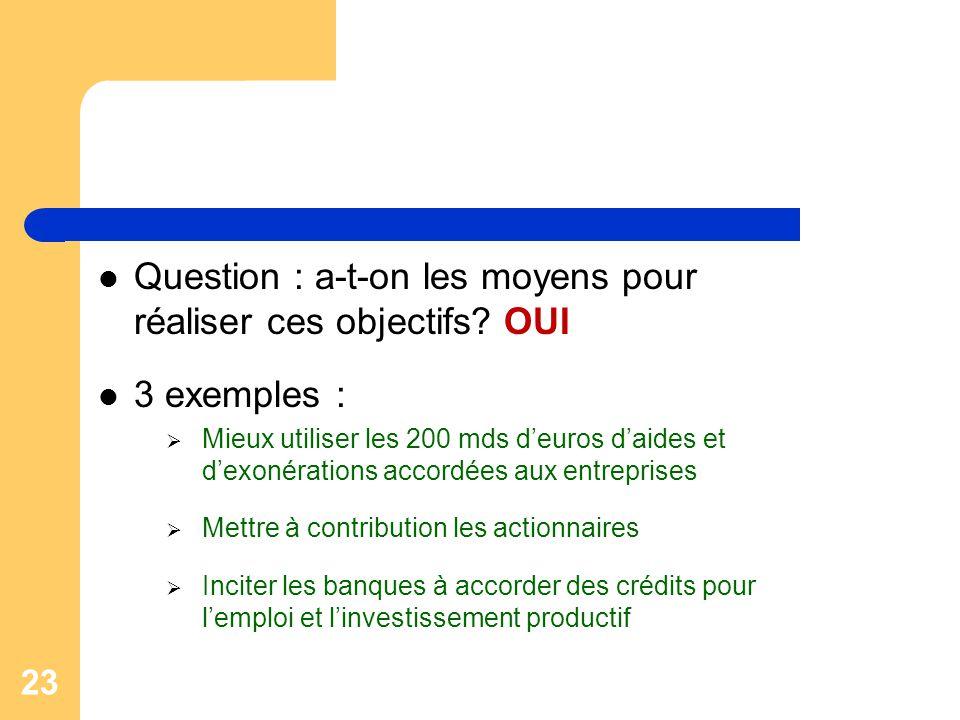 23 Question : a-t-on les moyens pour réaliser ces objectifs? OUI 3 exemples :  Mieux utiliser les 200 mds d'euros d'aides et d'exonérations accordées