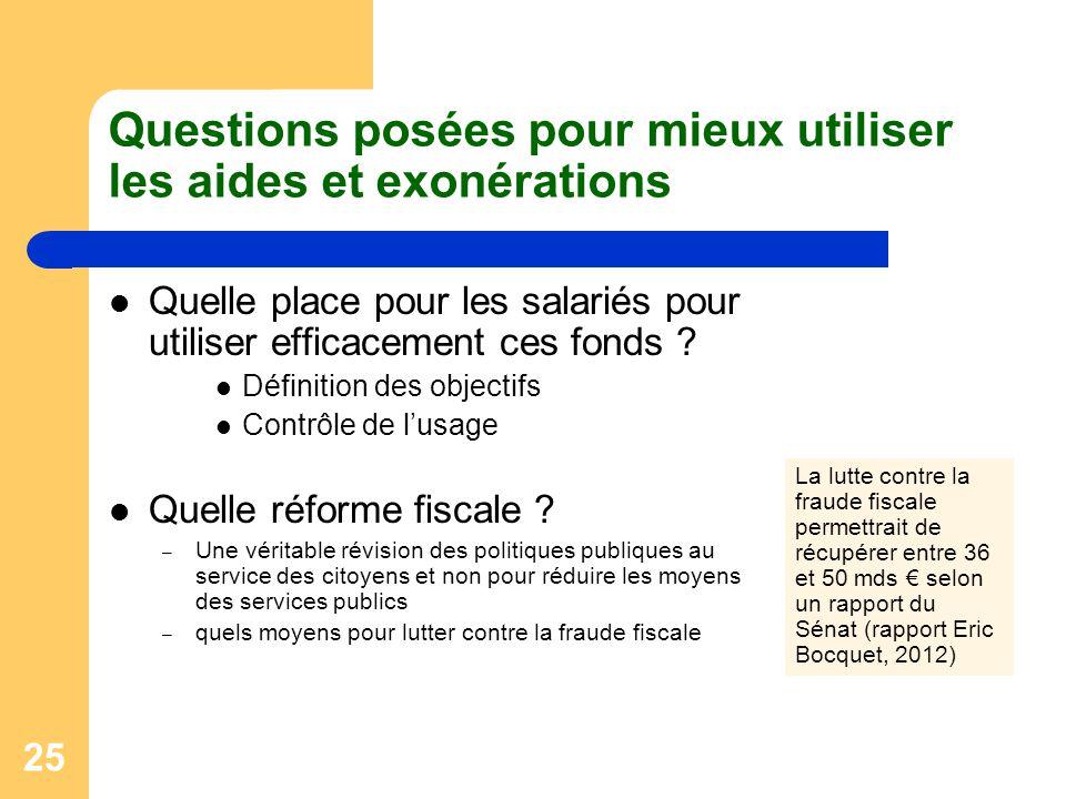 25 Questions posées pour mieux utiliser les aides et exonérations Quelle place pour les salariés pour utiliser efficacement ces fonds ? Définition des