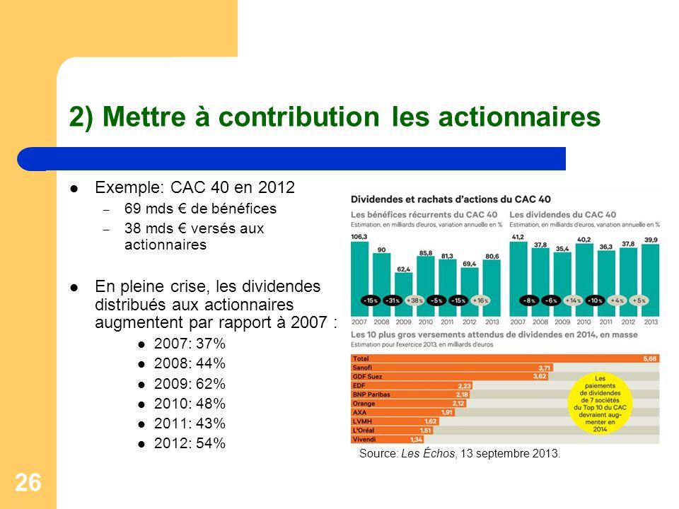 26 2) Mettre à contribution les actionnaires Exemple: CAC 40 en 2012 – 69 mds € de bénéfices – 38 mds € versés aux actionnaires En pleine crise, les d