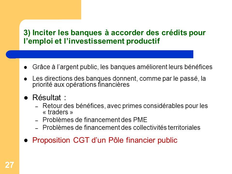 27 3) Inciter les banques à accorder des crédits pour l'emploi et l'investissement productif Grâce à l'argent public, les banques améliorent leurs bén