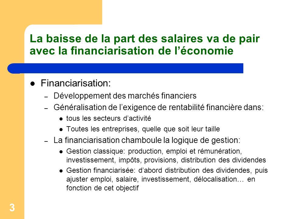 3 La baisse de la part des salaires va de pair avec la financiarisation de l'économie Financiarisation: – Développement des marchés financiers – Génér