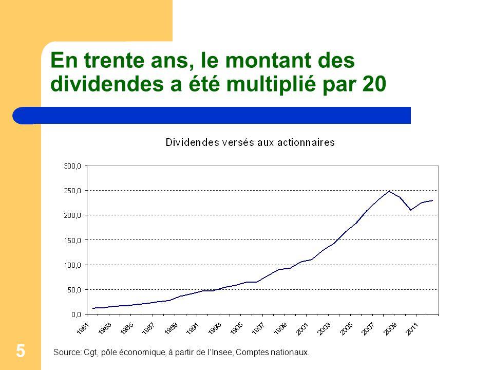 5 En trente ans, le montant des dividendes a été multiplié par 20 Source: Cgt, pôle économique, à partir de l'Insee, Comptes nationaux.
